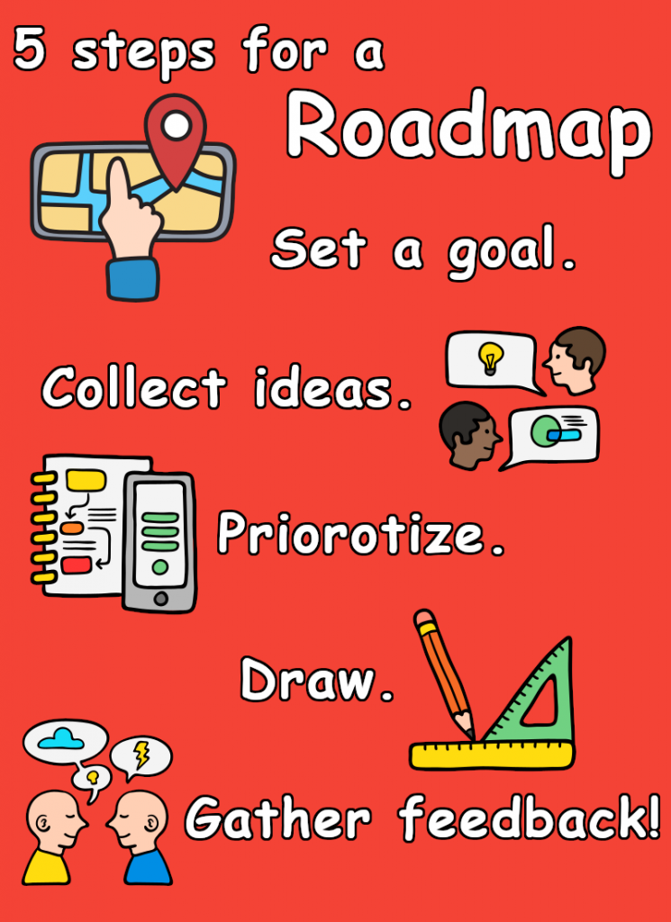 5 steps for a Roadmap